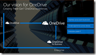 Vision for OneDrive